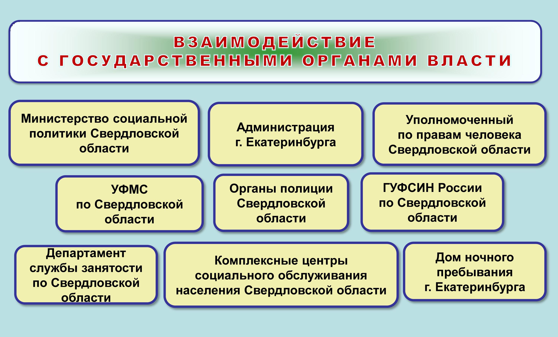 Система органов мсу схема